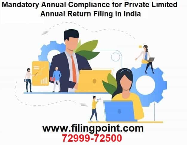 Mandatory Annual Compliance for Private Limited Company | Annual Return Filing in India